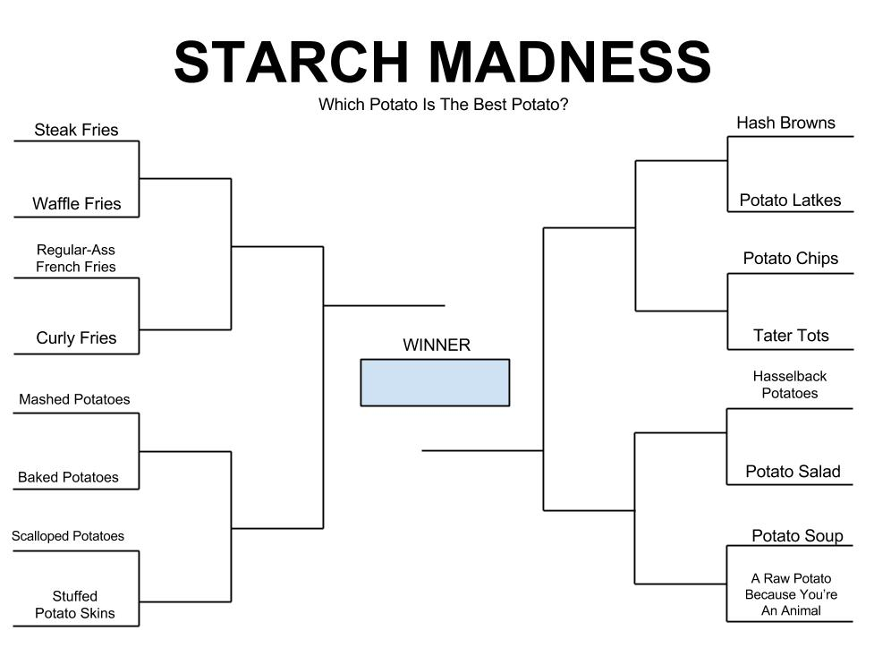 Starch Madness Bracket