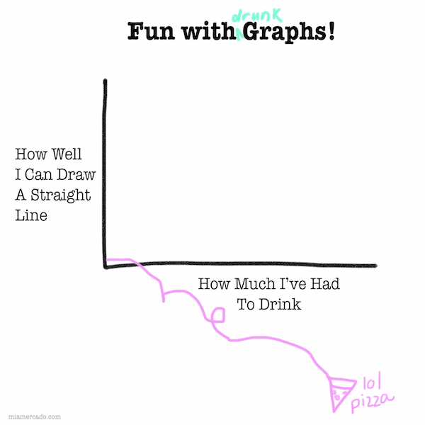 how well i can draw a straight link how much i've had to drink drunk graph